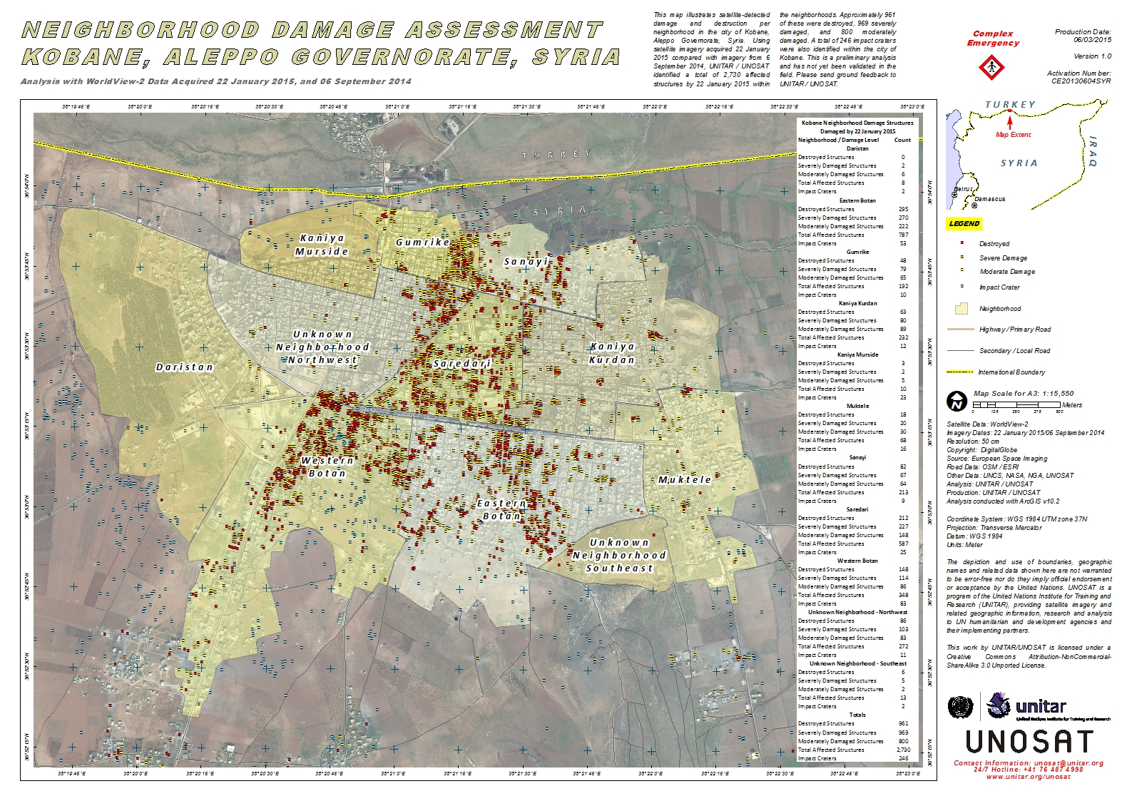 Neighborhood Damage Assessment Kobane Aleppo Governorate Syria
